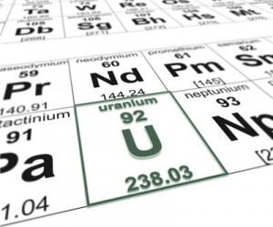 uranium periodic table shutterstock
