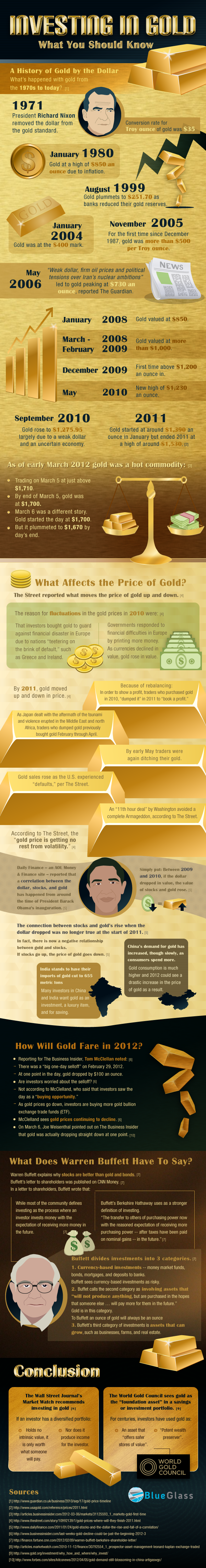 Infographic - Investing in Gold