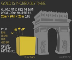 400_gold-history-infographic2_part_1
