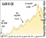 gold_price_qe3_graph_13_aug_2012_333