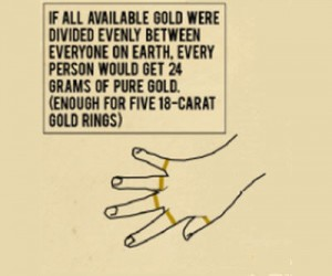 gold ring amount of gold left in the world