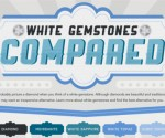 white_gemstones_compared_400