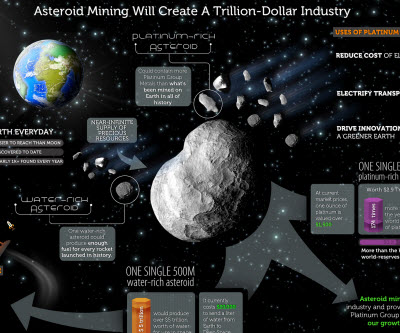 American Financial Group >> INFOGRAPHIC: Why asteroid mining can create a trillion-dollar industry | MINING.com