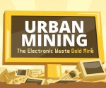 INFOGRAPHIC: How to become rich by digging gold from landfills