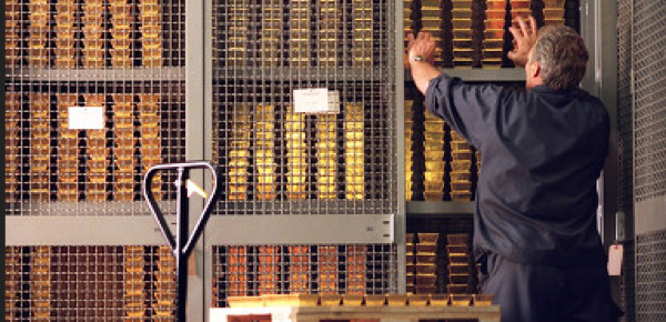 Which gold miners hold the most supply?