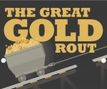 gold rout infographic