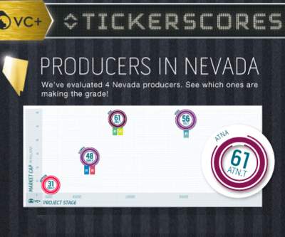 INFOGRAPHIC: Evaluating Nevada's gold producers