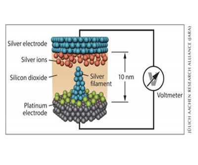 New superfast silver-based drives destined for smartphones, tablets