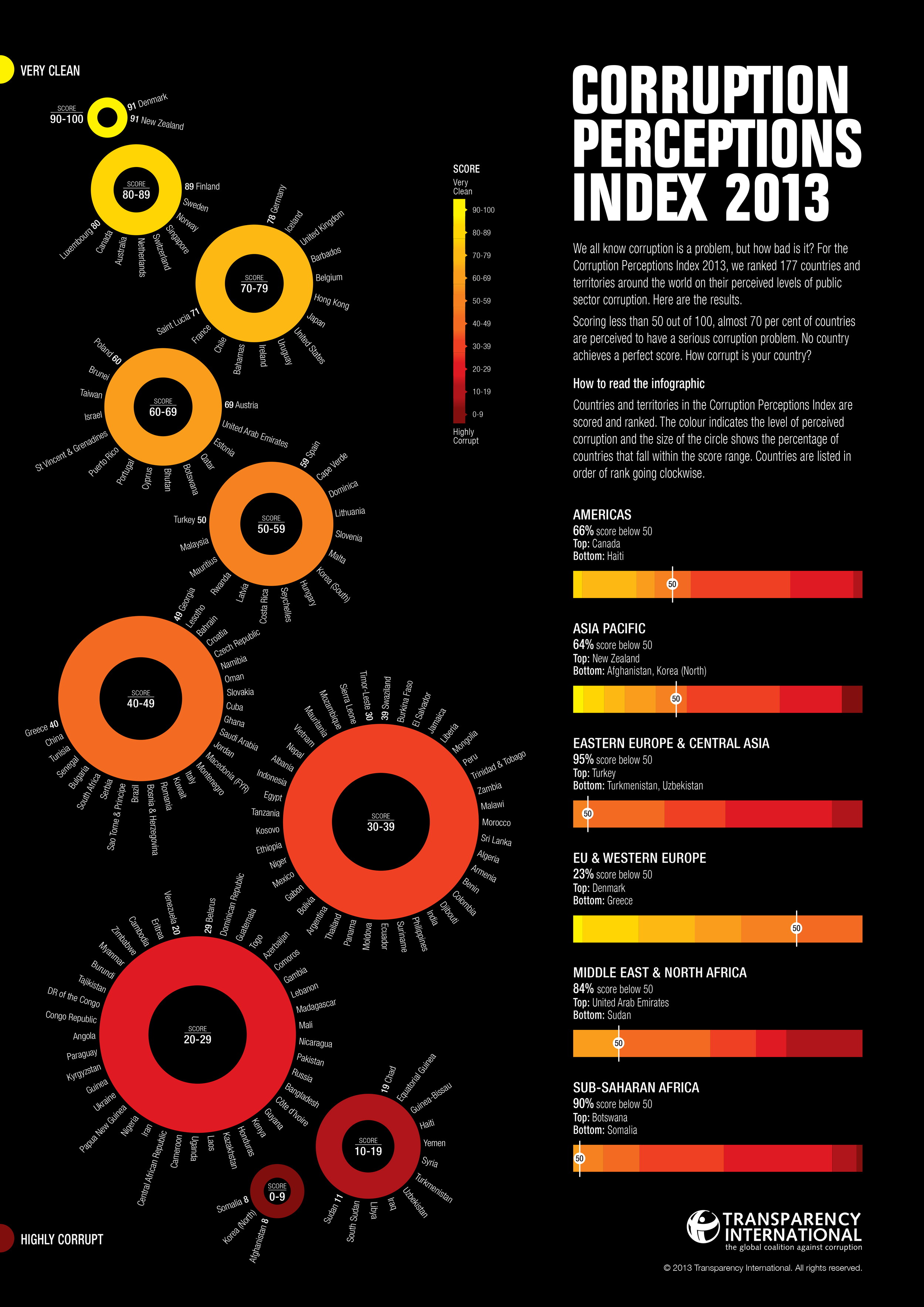 http://www.mining.com/wp-content/uploads/2013/12/CPI2013_global-infographic.jpg
