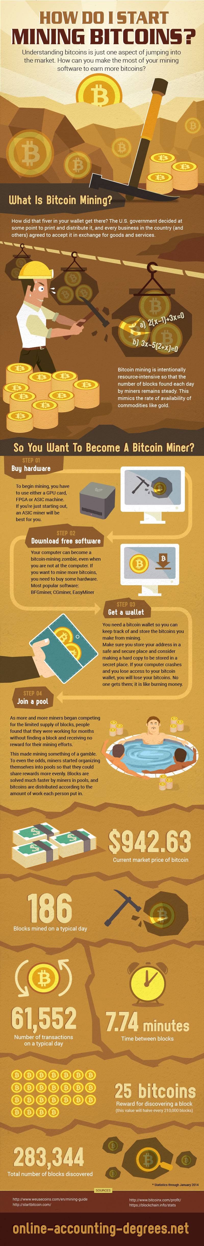 INFOGRAPHIC Understanding Bitcoins And How To Mine Them