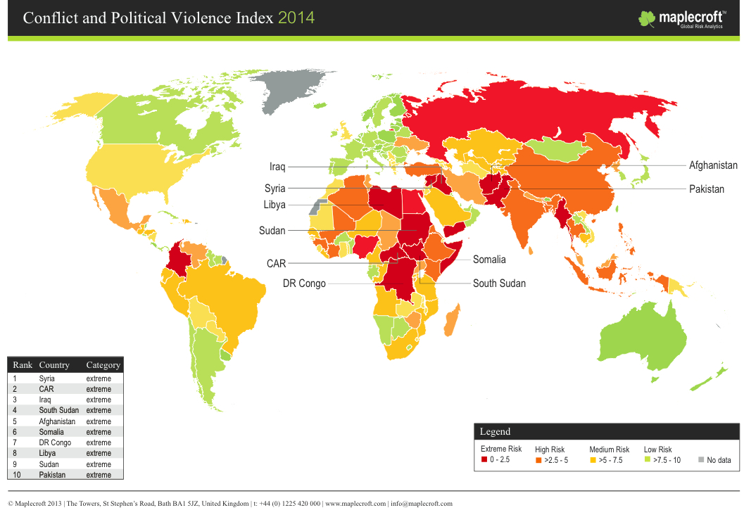 Resource rich countries lead global conflict and political violence index