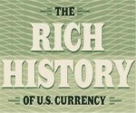 INFOGRAPHIC The evolution of US currency