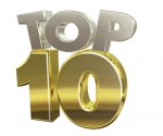Top ten mining terms you should know