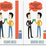 INFOGRAPHIC: All you need to know about crowdsourcing