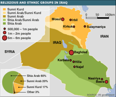 Three countries to emerge from Iraq