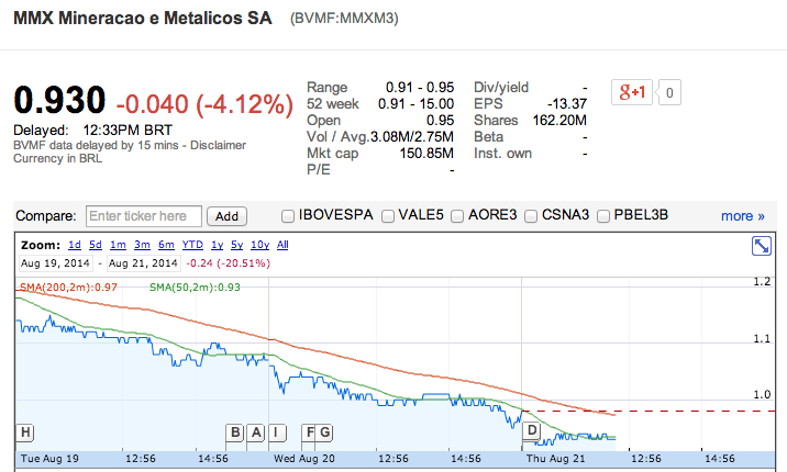 Brazil's iron ore giant MMX to sell off 300,00 tonnes of stockpile