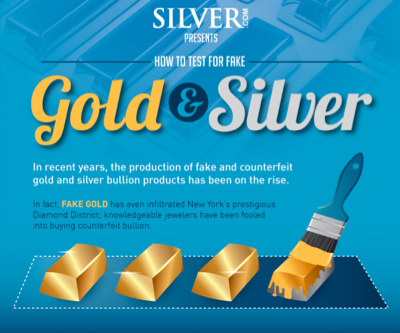 How to Test for Fake Gold and Silver  Visual Capitalist