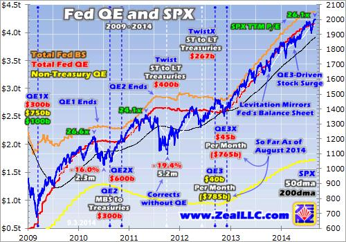 QE3's ominous end looms
