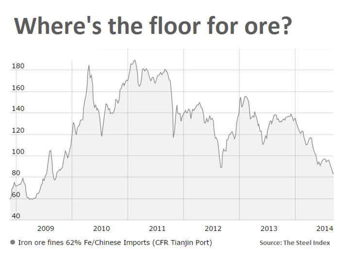 How the India-China trade summit could rock iron ore