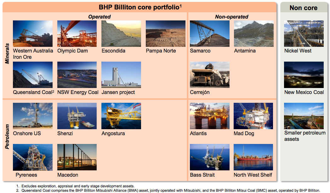 BHP warns more cost cuts, management shake up before demerger