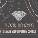 INFOGRAPHIC: How to ensure your diamond is conflict free