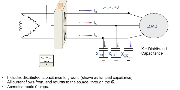 how to select the proper neutral grounding resistor for a high  high resistance ground wiring diagram #15