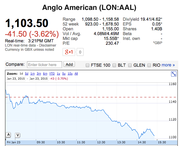 Anglo American set to sell Australian coal mines to boost returns