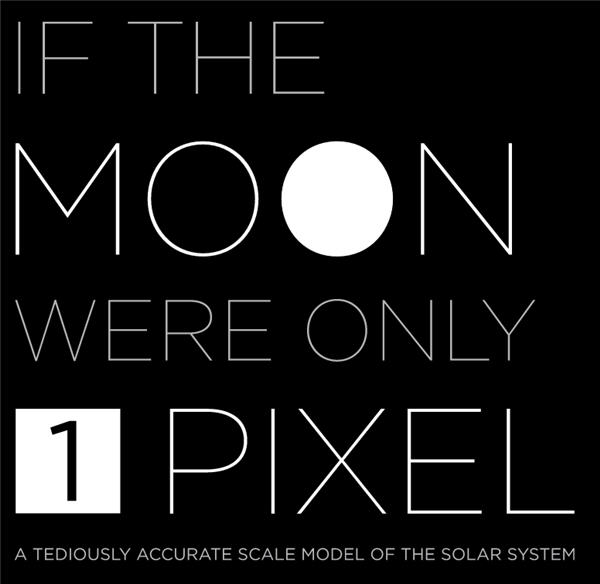 if the moon were only one pixel solar system infographic