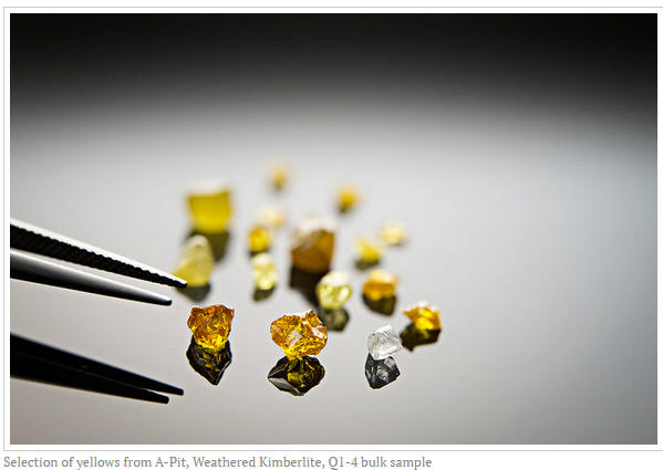 Lukas Lundin very encouraged by North Arrow bulk sample  - selection of yellows from A-Pit