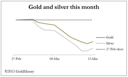 Currency chaos - gold and silver this month