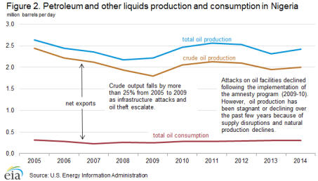 How much longer can OPEC hold out - graph3
