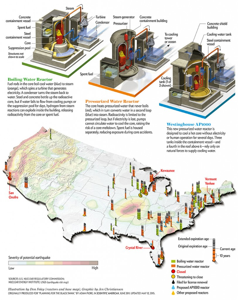 INFORGRAPHIC - World Nuclear Power