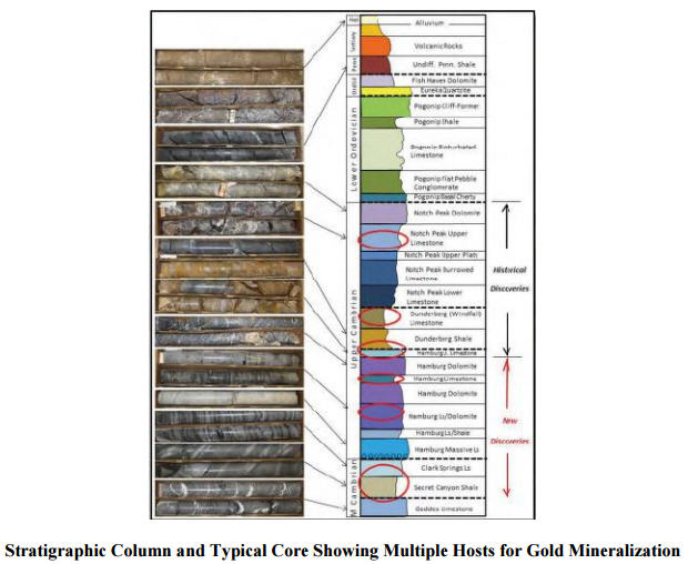 Mercenary alert - Stratigraphic column and typical core showing multiple hosts for gold mineralization