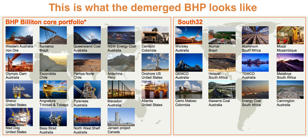 South32 gets going after BHP investors strong support, sees M&A opportunities