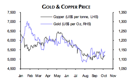 2 things holding gold price back gone soon
