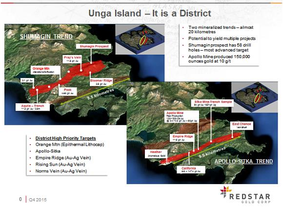 Redstar Gold's Ken Booth Discovers Formula for Success - Unga Island, It is a District