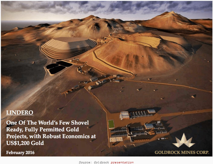 An Argentinian gold project whose time has come - Lindero