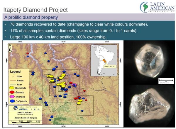 Palisade Mine Tour II - Itapoty Diamond Projects - samples found