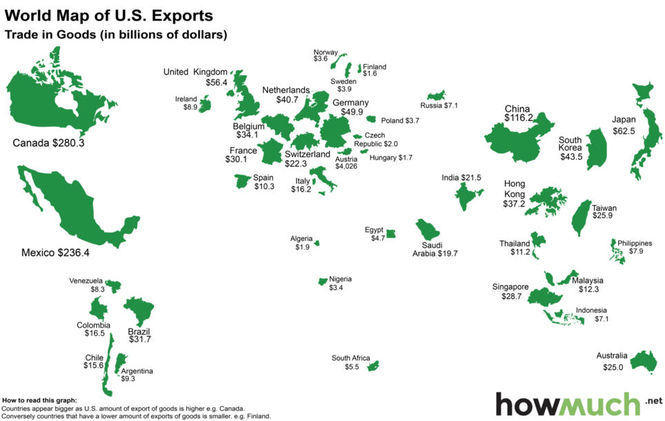 Visualising US exports and imports - world map of US exports
