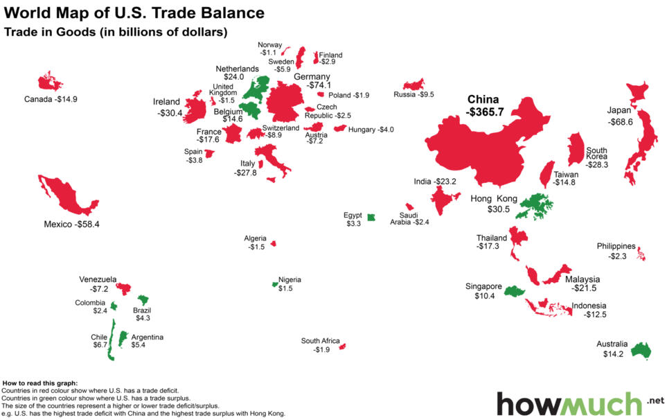 Visualising US exports and imports - world map of US trade balance