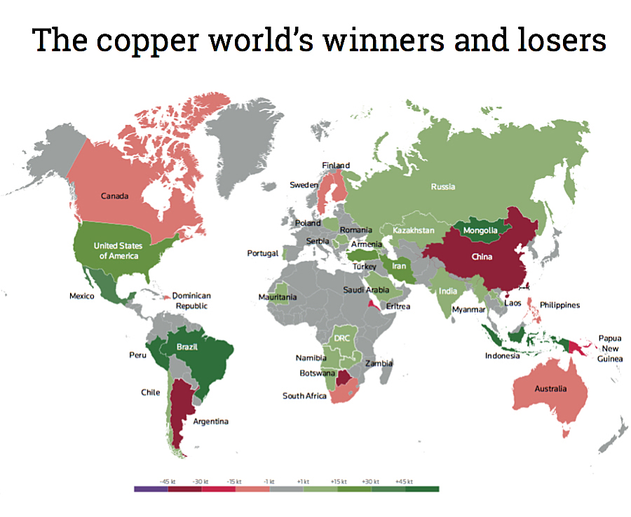 Copper miners' game of chicken continues