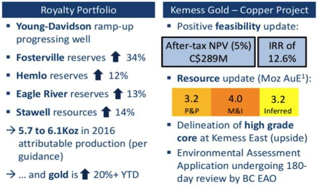 Two overlooked streamng stocks with huge upside potential - royalty portfolio and Kemess Gold - Copper Project