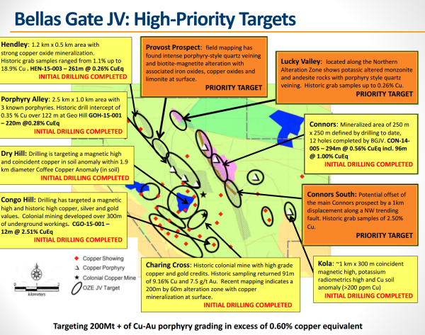 Palisade mine Tour IV - Bellas Gate JV - high-priority targets