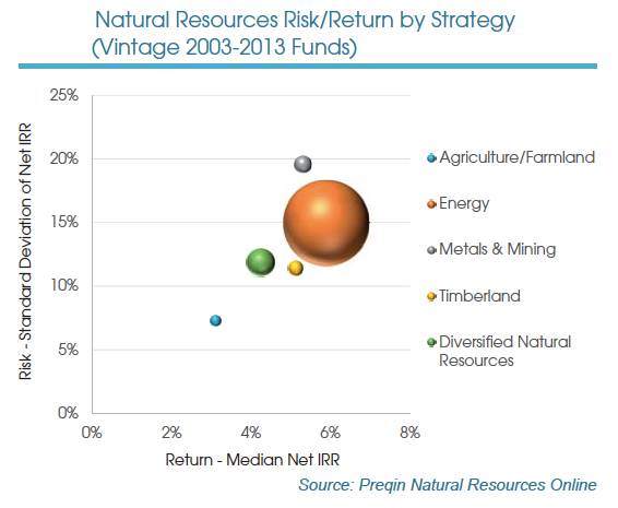 Study of private investment shows just how risky mining is