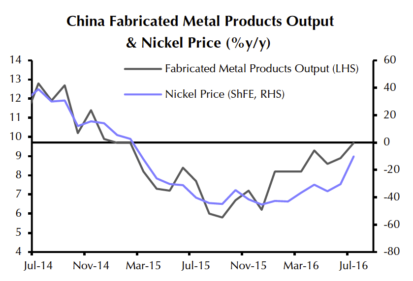 Four China charts to turn you into a mining bull
