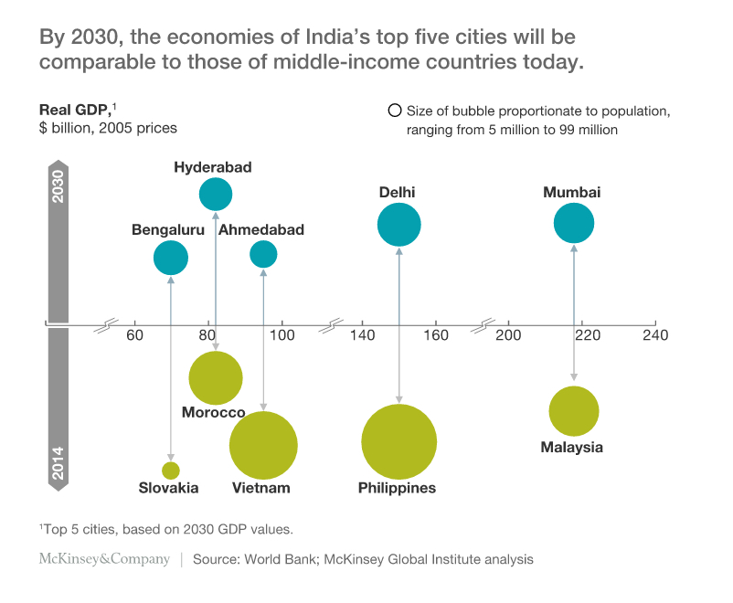 CHARTS: Maybe India can ignite new commodity supercycle