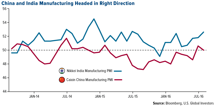 china-india-manufacturing-headed-right-direction