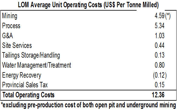 lom-average-unit-operating-costs-table