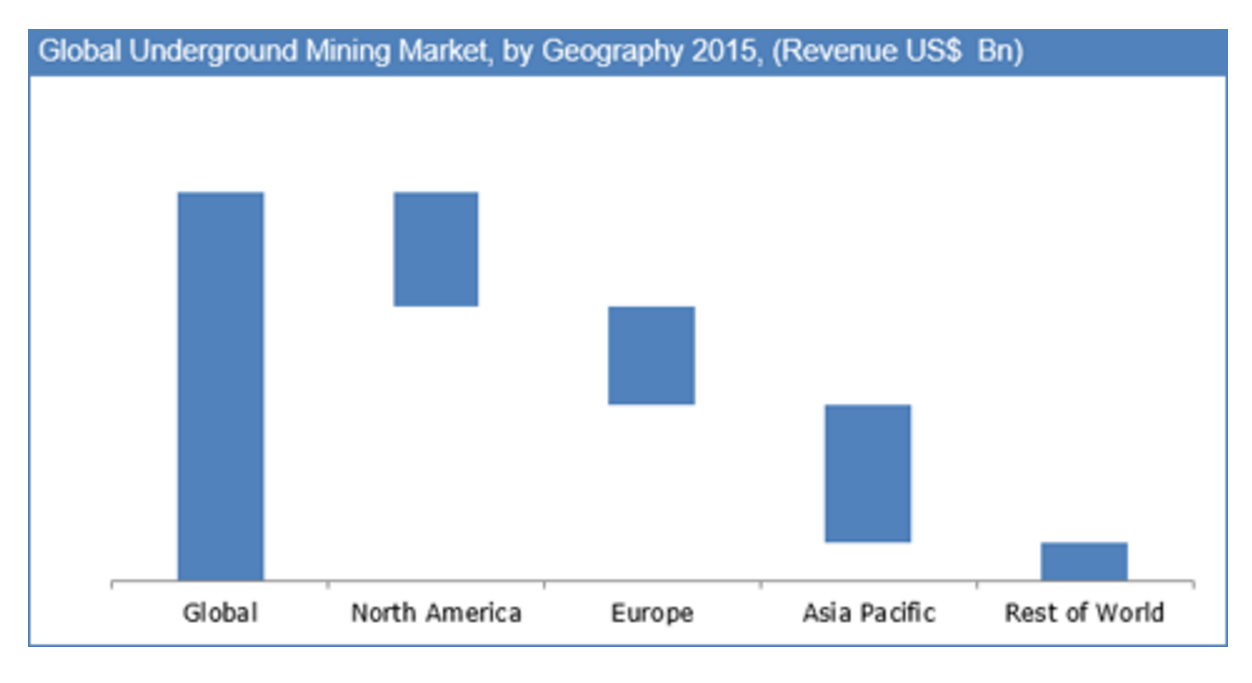 Source: Credence Research Inc.