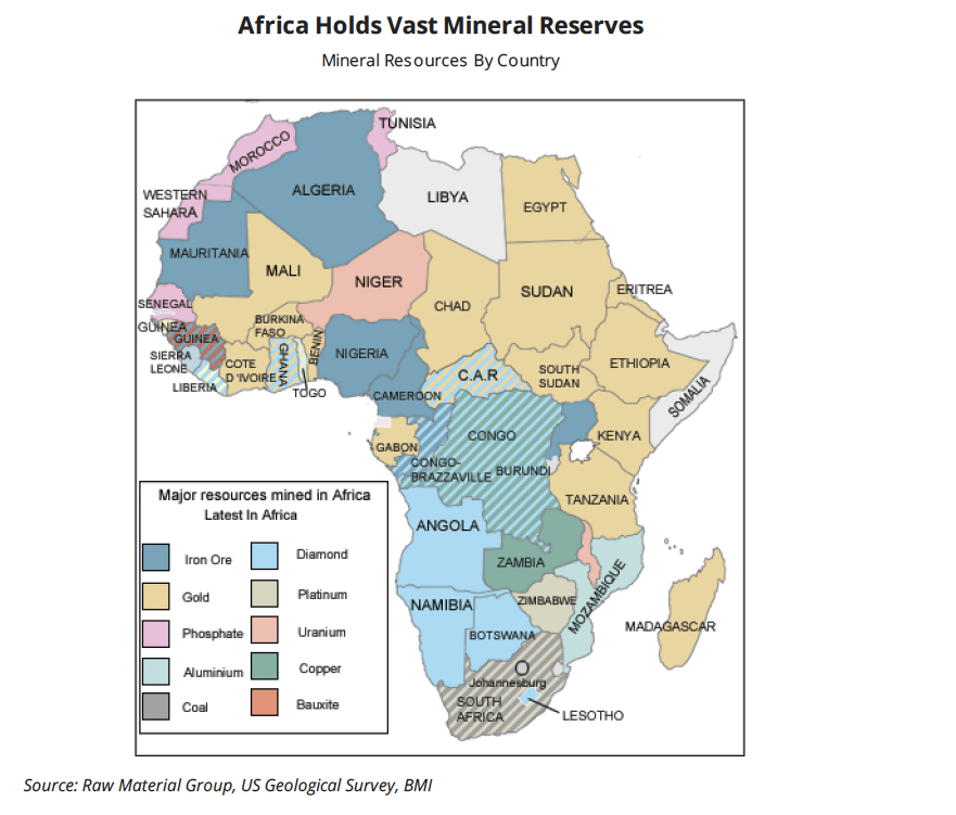 Here is why the mining sector in sub-Saharan Africa is not ready to shine